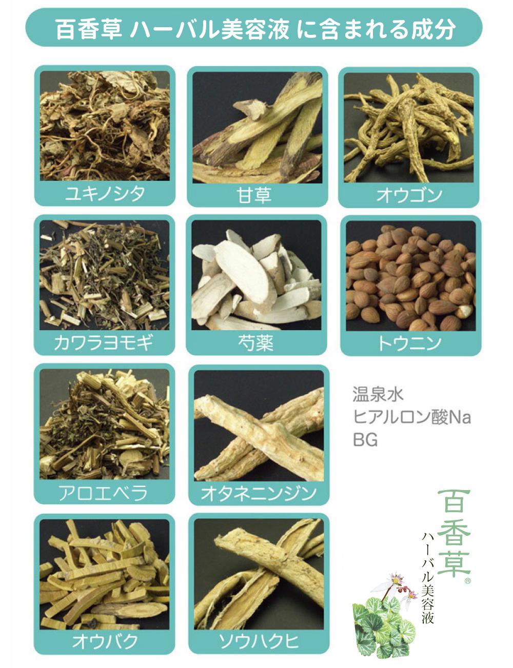 百香草ハーバル美容液20mlに含まれる全成分。天然ヒアルロン酸、ユキノシタ、天然ミネラル温泉水