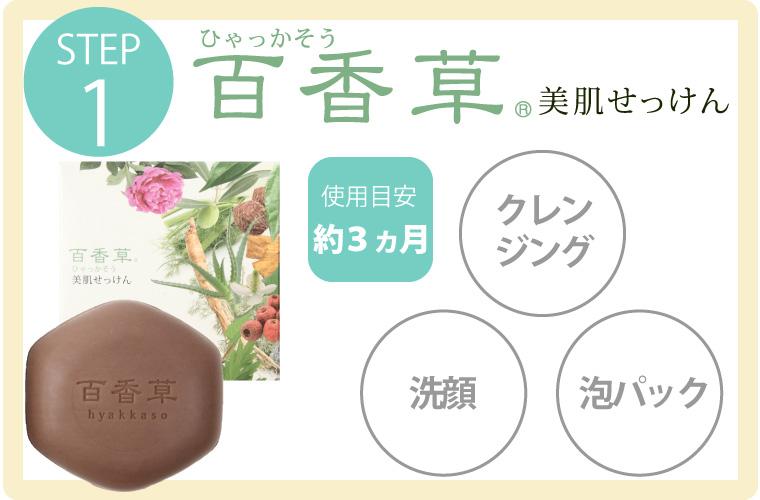 百香草使用目安、お試しセット、百香草、化粧水、美容液